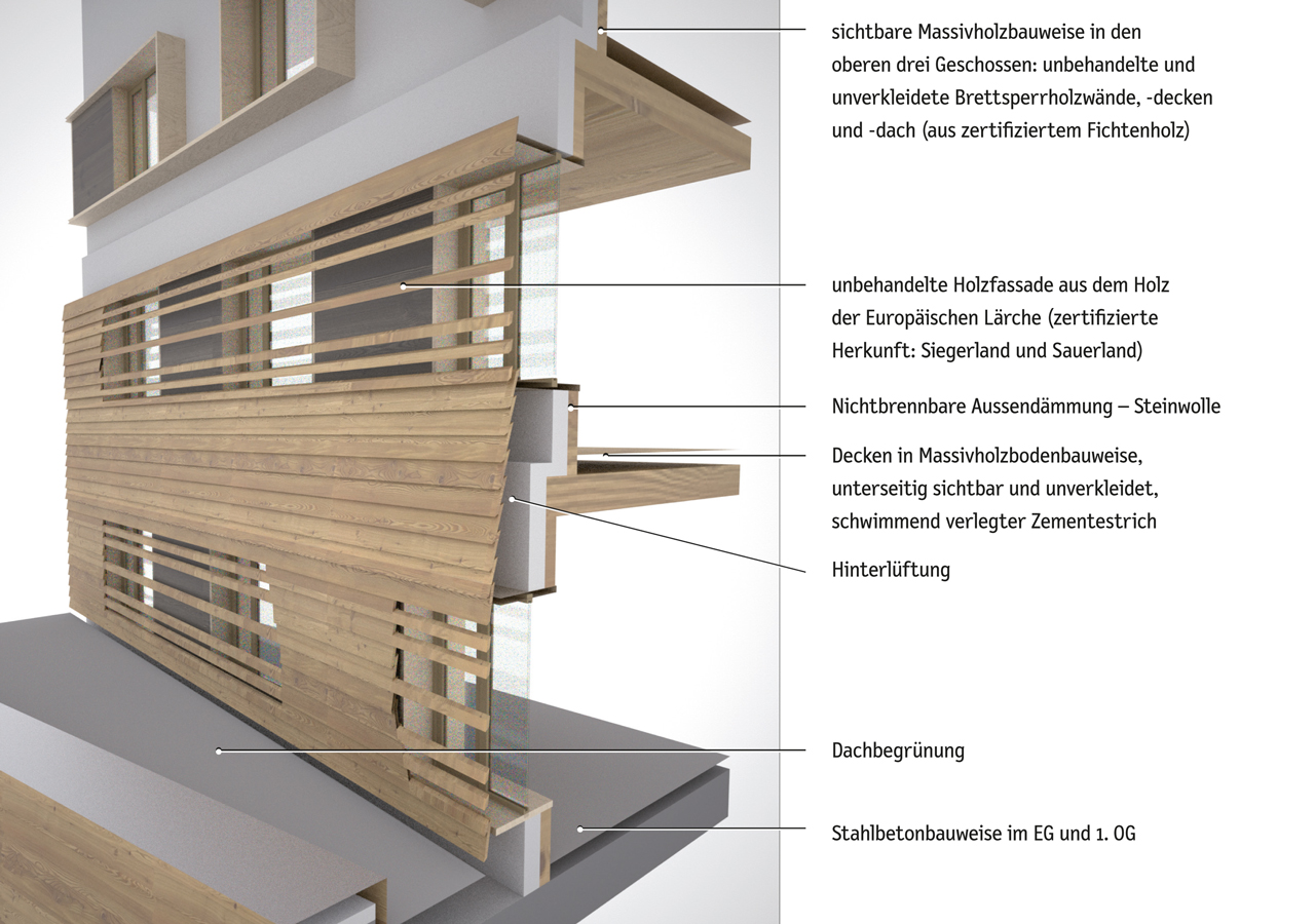 Holzfassade Detail details brandschutz bereich flachdachtraufe